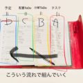 PEACOCK64うえしばの手帳整理術。
